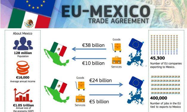 México y la UE cierran acuerdo de libre comercio