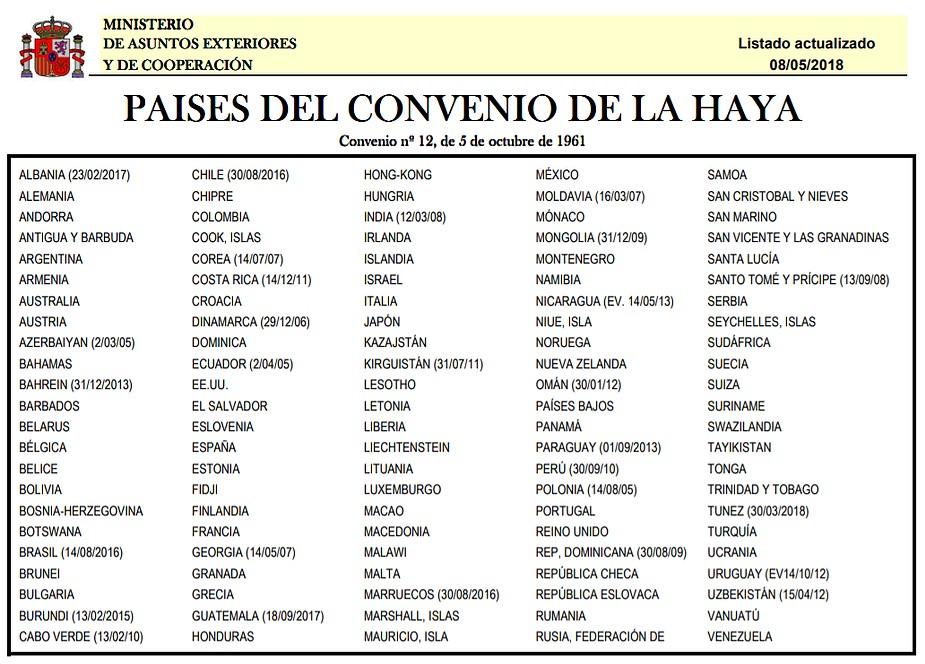 certificado de origen mexico españa