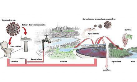 Epidemiología de aguas residuales contra el coronavirus y otras pandemias